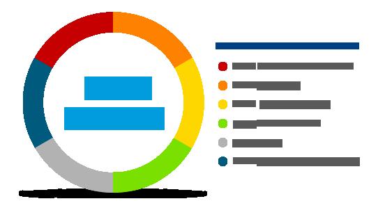 360° Web Marketing